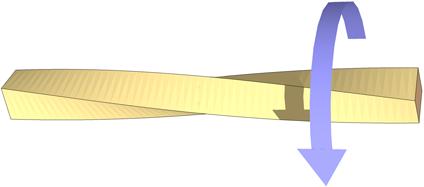 Una barra sometida a la torsión